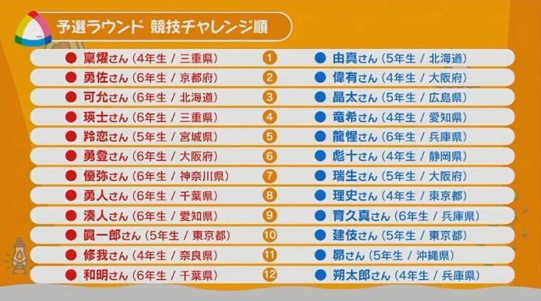 img_robocon_syogaku2021_zenkoku2_001.JPG