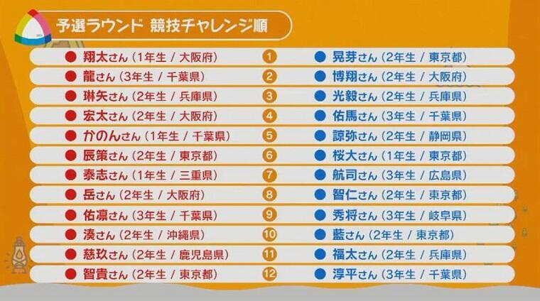 robocon_syogaku2021_zenkoku_001.JPG