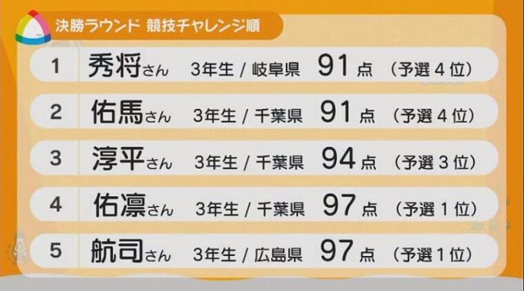 robocon_syogaku2021_zenkoku_039.JPG